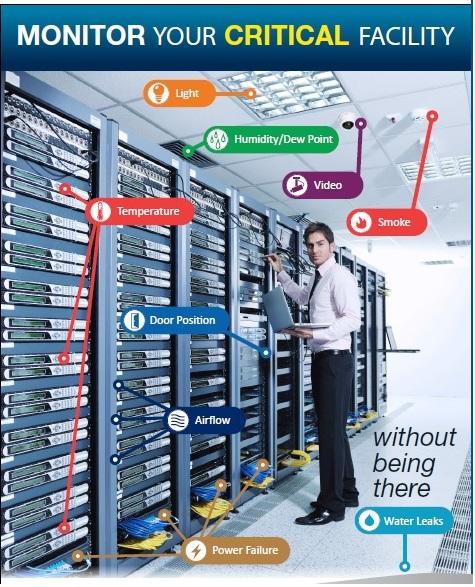 Data Monitoring Systems : Data center temperature monitoring vackerglobal